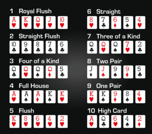 hand rankings texas hold'em official